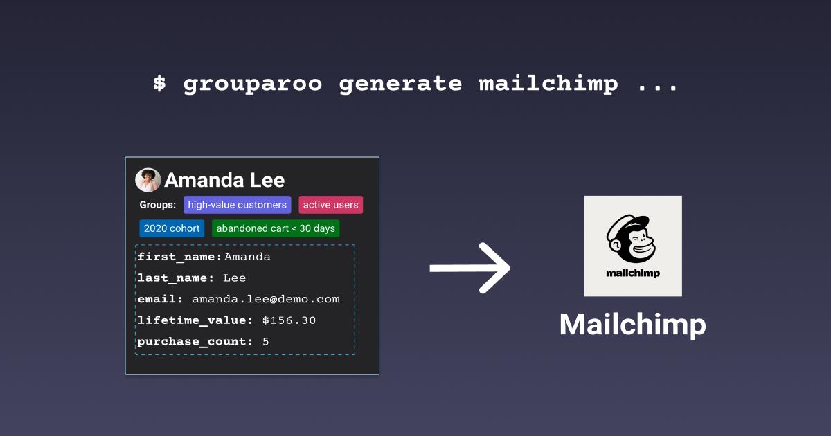 Declaratively sync data to Mailchimp