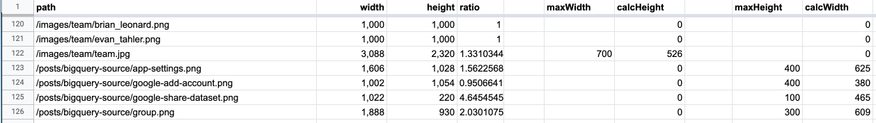 Spreadsheet of image dimensions