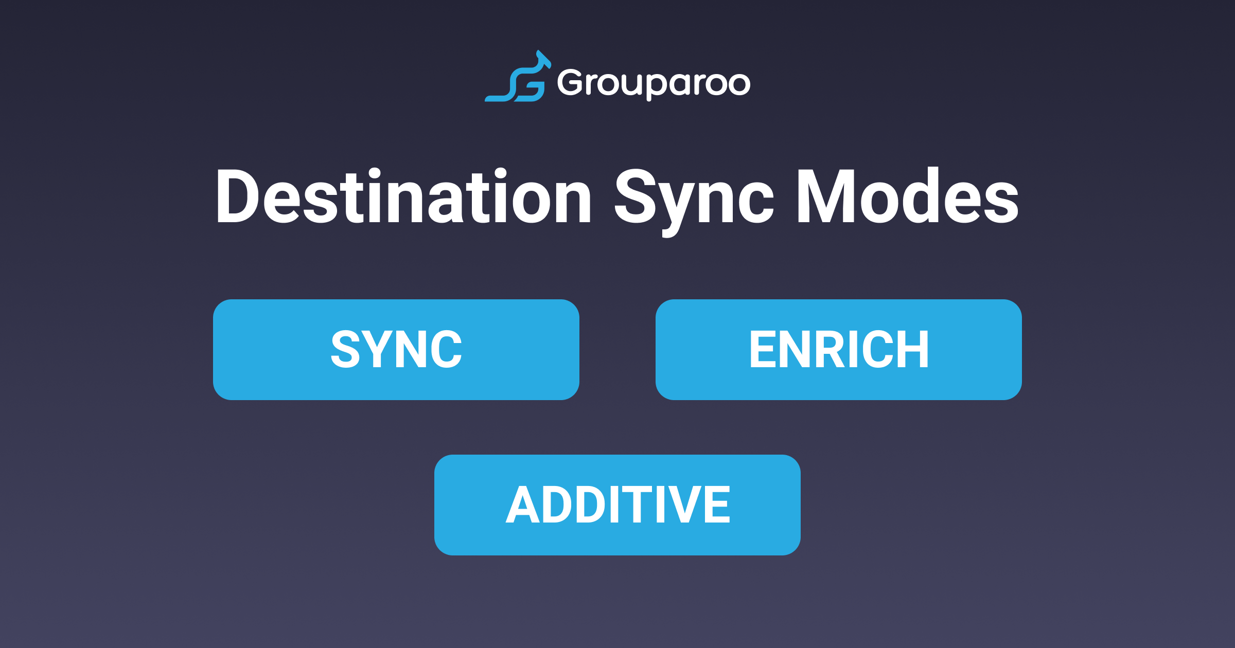 Destination Sync Modes