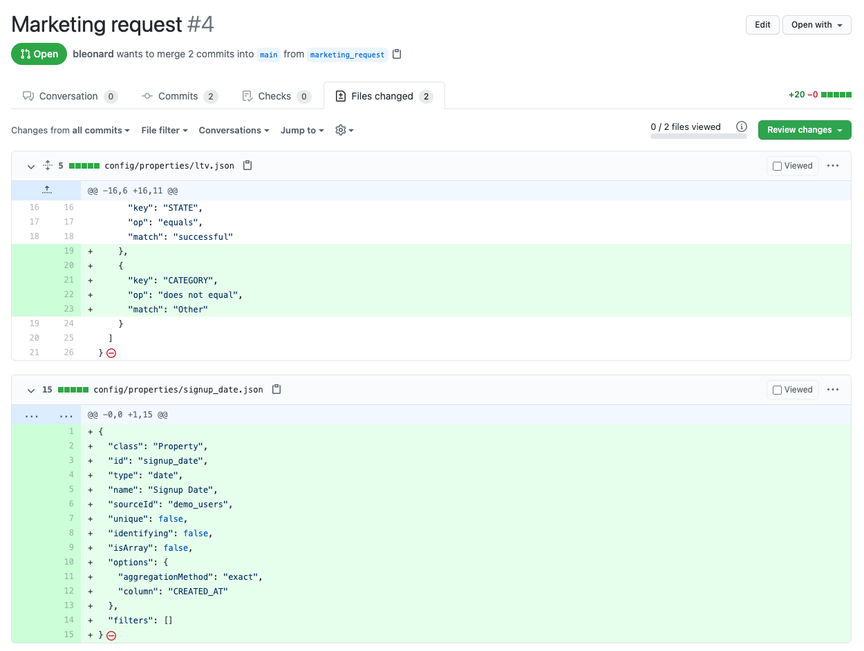 Config pull request